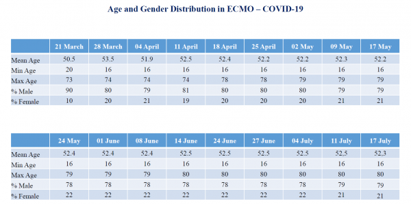 Age and Gender_1