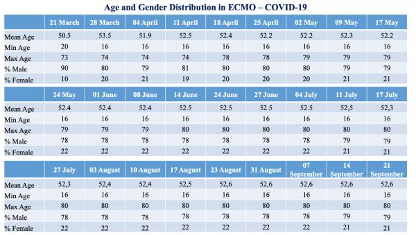 Age-gender-distribution-1-2021-01-28