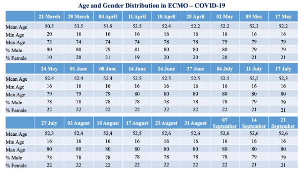 Age-gender-distribution_2021-01-16-1