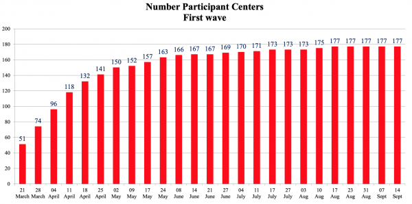 Number-of-centers_2021-01-16-FW