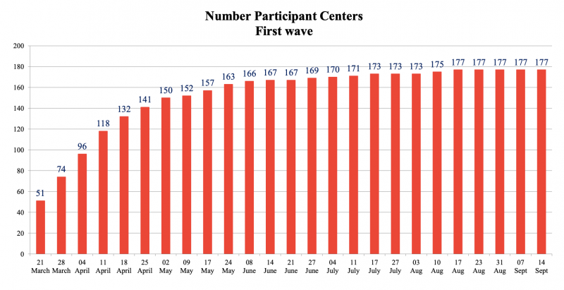 Number-of-participants-fw-2021-01-28