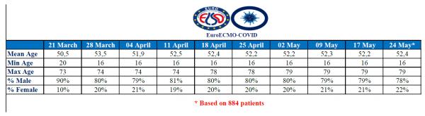 Report-24-04-2020