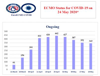 Status-24-04-2020-ongoing